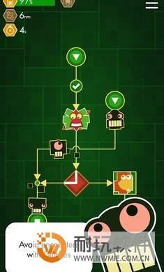 酋長的程序內部之旅圖3