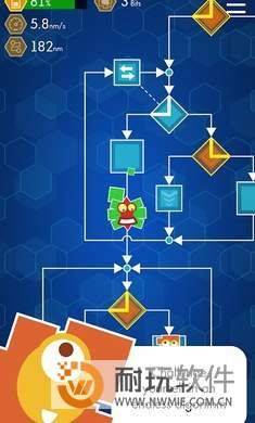 酋長的程序內部之旅圖1
