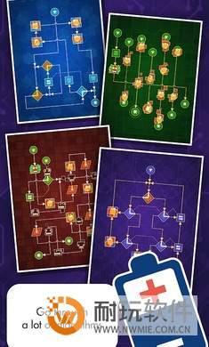 酋長的程序內部之旅圖4