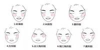 扫一扫测脸型的app推荐